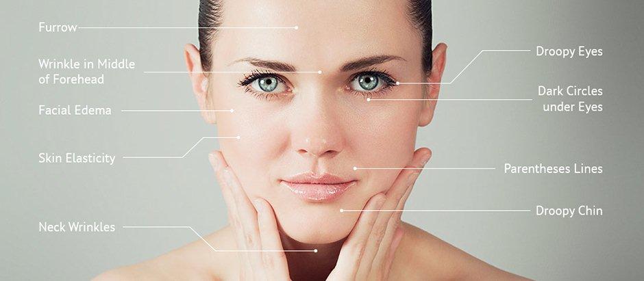 Acupuncture for Growth Hormones , Facial Rejuvenation