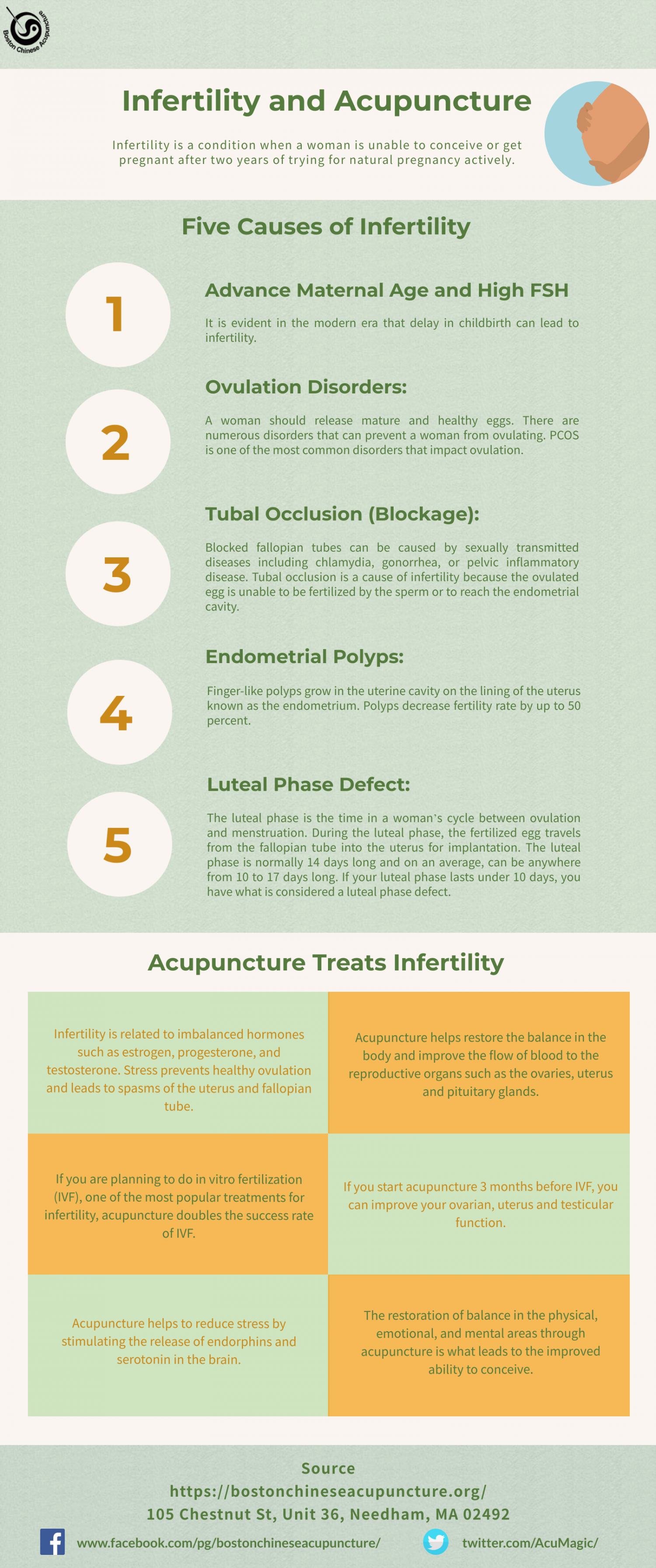 How Acupuncture Treats Infertility